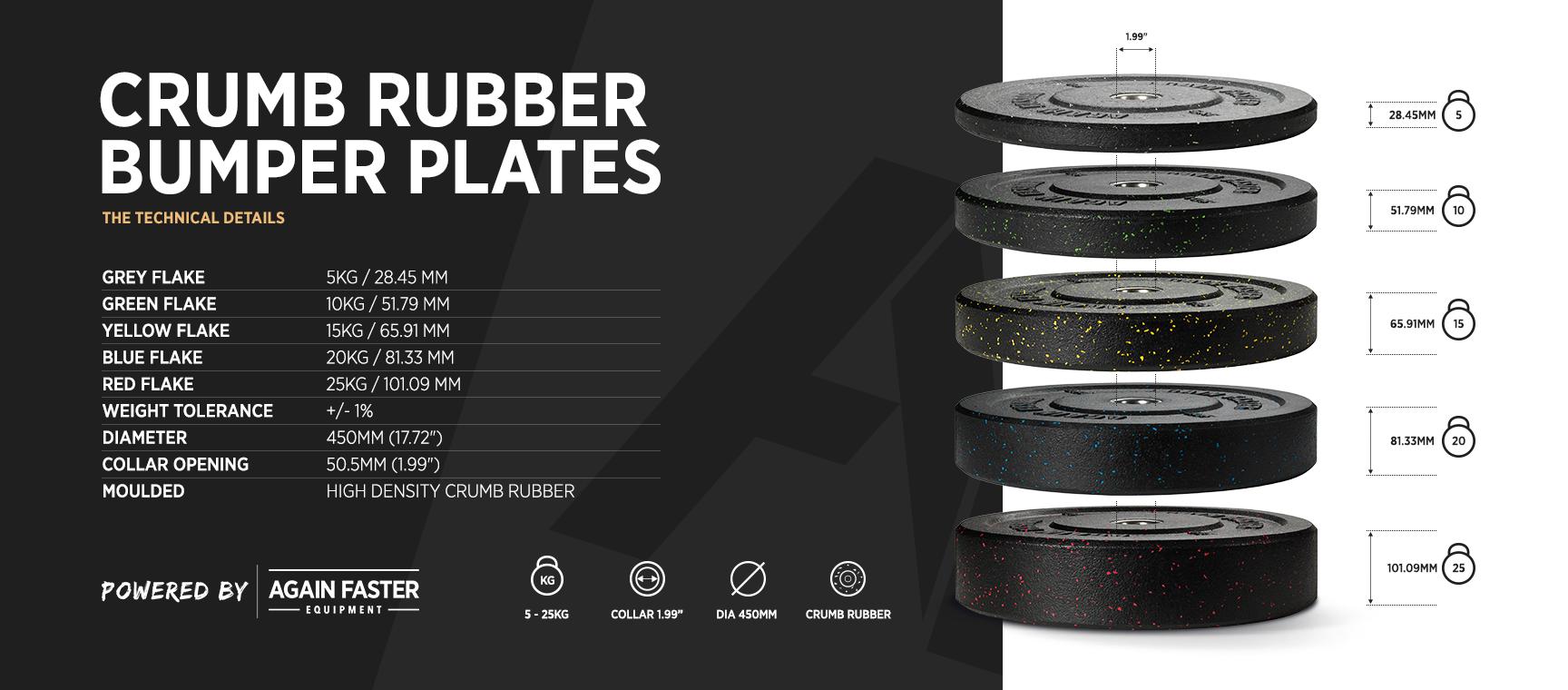 Crumb Bumper Plate Details